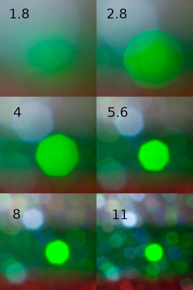 Sony 35mm f/1.8 OSS highlights