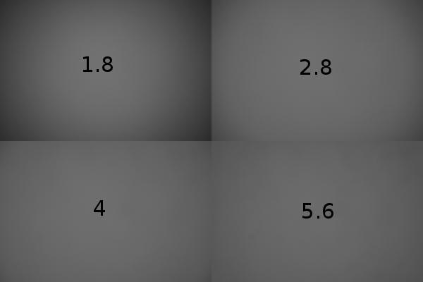 Sony 35mm f/1.8 OSS Vignetting